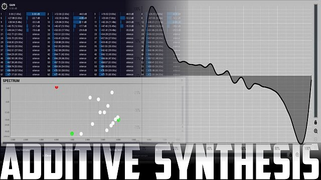 Additive synthesis
